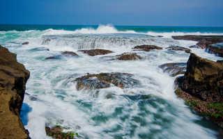 Список рек, относящихся к бассейну Индийского океана