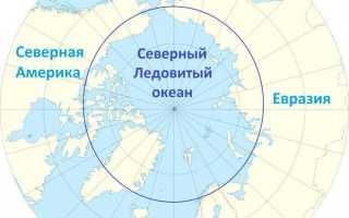 Какие острова и материки омывает Северный Ледовитый океан