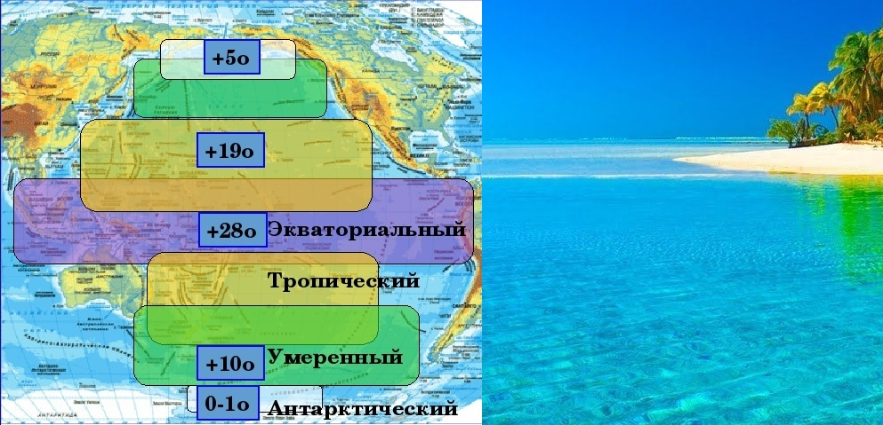 Температура в океане
