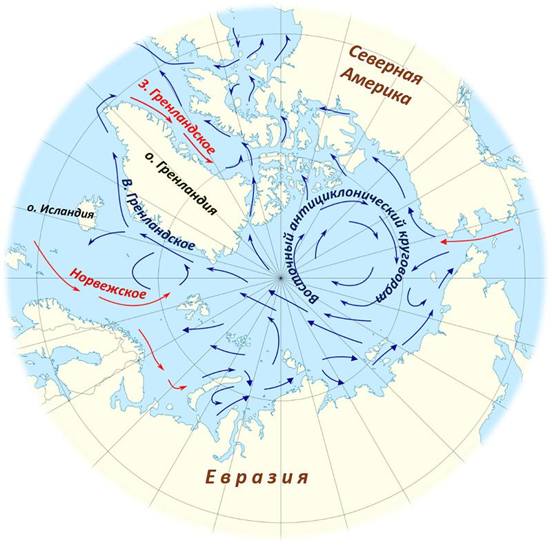 Течения океана