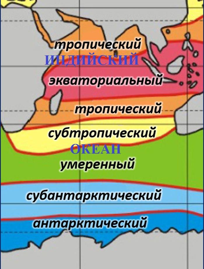 Пояса океана